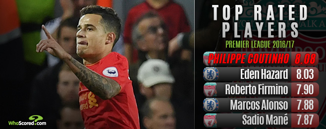 The Expert: Is Coutinho the Premier League's best player?