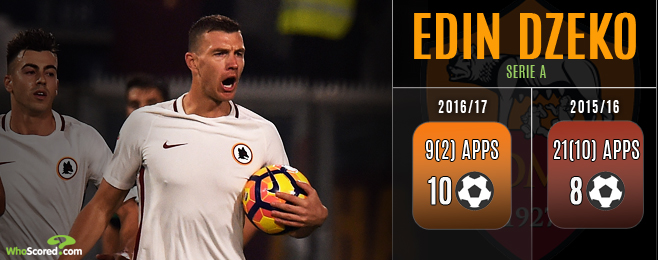 REVEALED: The most improved players in Europe this season