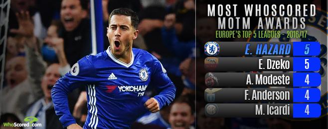 Hot Streak: Is Hazard in the best form of his Chelsea career?