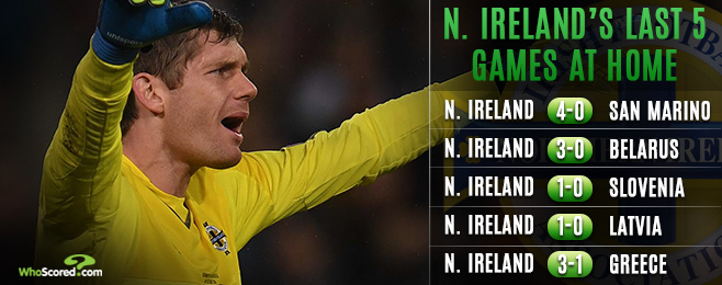 Top Match Tips: The smart money on the Home Nations' qualifiers