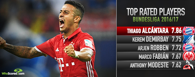 Top Match Preview: Thiago tipped to dominate Der Klassiker