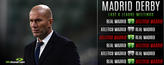 Can injury-hit Real upset the odds in finely poised Madrid derby?