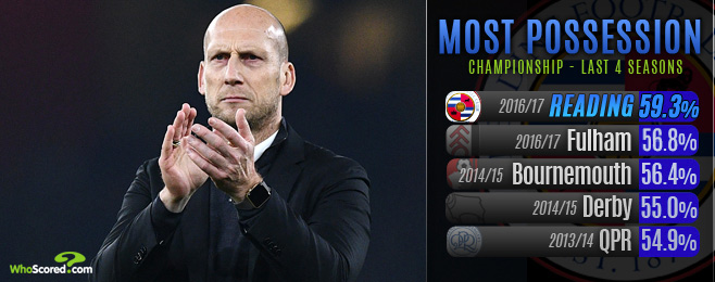 Form Guide: How Stam's Reading have become 'Barca of the Championship'