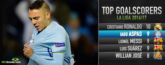 Blistering league form has Aspas gunning for regular Spain spot