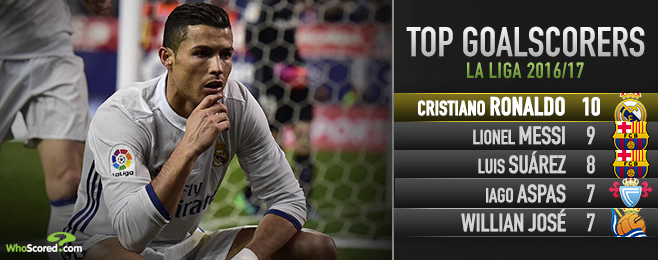 Top Match Tips: Ronaldo to profit from Barcelona's poor home form in Saturday's Clasico