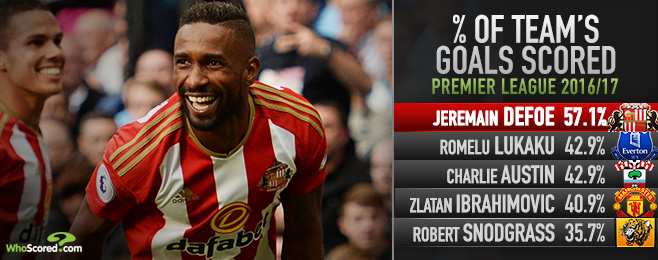 Fantasy Football Tips for Gameweek 17 in the Premier League