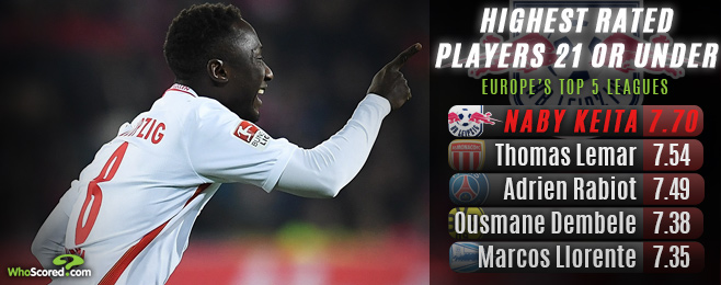 Exclusive Interview: Naby Keita on RB Leipzig's sensational Bundesliga debut
