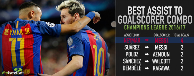 Messi leads the way in best Champions League group stage XI