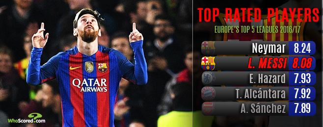 Hot Streak: Masterful Messi has Barcelona breathing down Real Madrid's neck