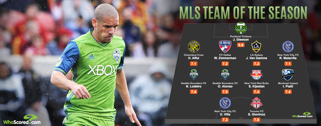 Season Review: MLS 2016 Round-up