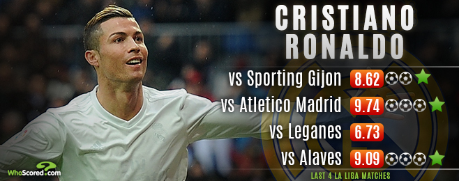 Indifferent displays leave El Clasico Ronaldo's for the taking