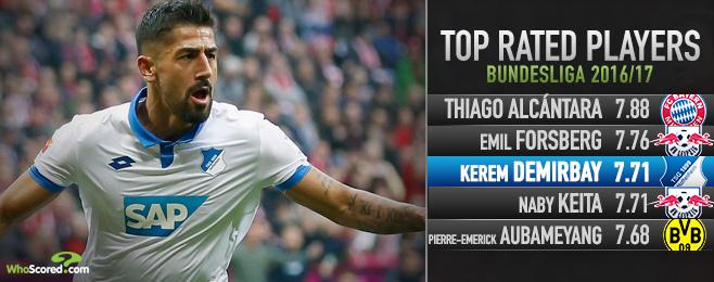 Hot Streak: Demirbay revelling in the Bundesliga with unbeaten Hoffenheim