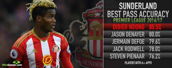 Can Sunderland cope without midfield lynchpin Ndong during AFCON 2017?