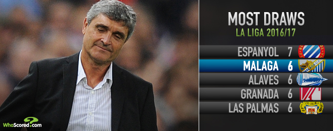Juande Ramos' resignation leaves Malaga at a mid-season crossroads