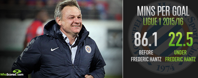 Team Focus: Hantz Return Worth the Wait for Montpellier