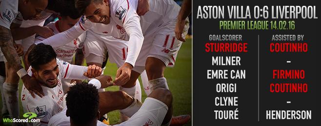 Team Focus: Sturridge Return a Boost to Liverpool's Versatile Attack