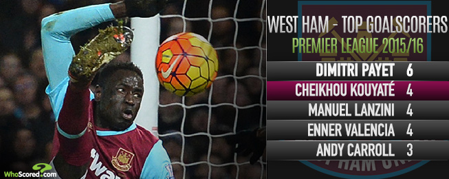 Player Focus: Unsung Hero Kouyaté Vital in Bilic's West Ham Set-up