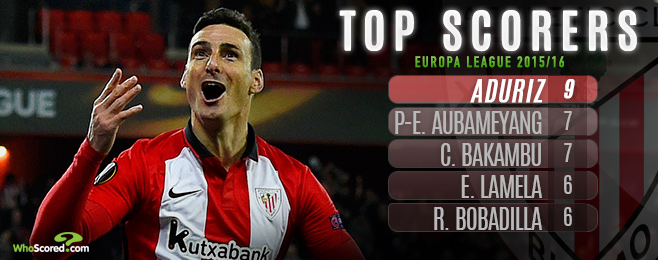 Aduriz Form Crucial as Athletic Look to Upset Sevilla