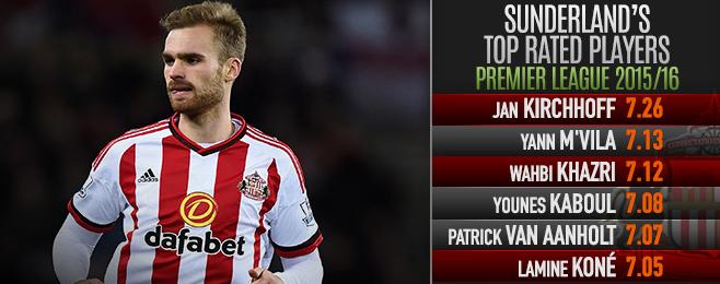 Short Term Looks Bleak But Sunderland Signings Offer Hope