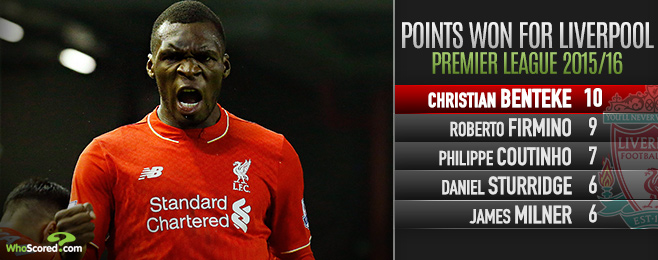 Benteke the Wrong Fit for Liverpool but Far From a Flop