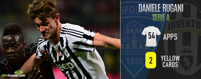 Patient Rugani Making Late Push for Euro 2016 Call-up