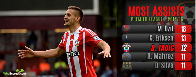 Tadic Blossoming Once Again in Saints' Late Charge for Europe