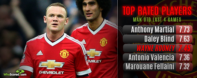 Why Rooney's Midfield Move Makes Sense for England & United