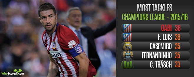 Gabi Key in Atleti's Bid to Avenge 2014 Champions League Final Loss