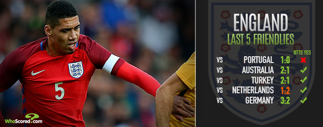England-Russia Top Tips & In-play Offer From Bet365