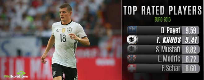 Germany's Hopes of Success Dependent on Commanding Kroos