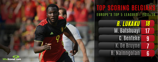 Analysing Belgium's Striking Options in France This Summer