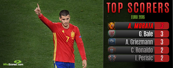 Morata Familiarity of Italy Defence Vital in Spain's Pursuit of Victory