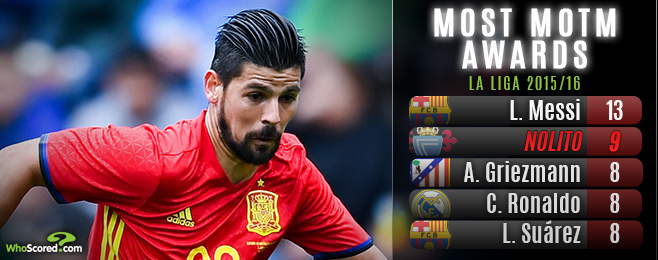 Nolito Can Be Spain's Secret Weapon in Pursuit of Euro 2016 Glory