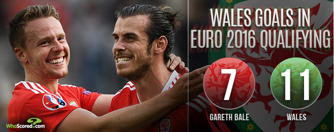 Money Makers - Top Tips in Buabook's England-Wales Match Market