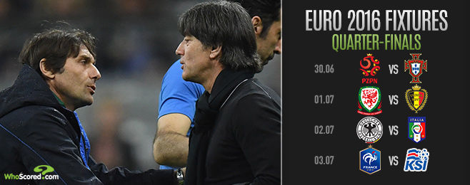 The Four Key Angles to Determine Euro 2016's Semi-finalists