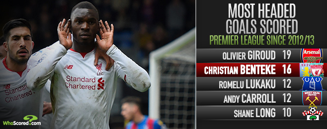 Quick Benteke Start Would Provide Timely Boost for Palace