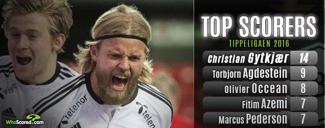 EXCLUSIVE: WhoScored Chats with Rosenborg Hotshot Gytkjær