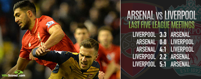 Top Tips for Arsenal's Season Opener Against Liverpool