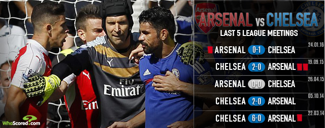 Tensions set to run high when Arsenal welcome Chelsea