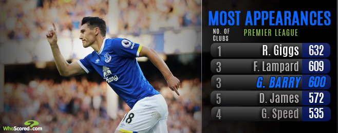 Undervalued Gareth Barry deserving of place in the record books