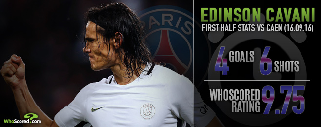 On-fire Cavani silences his critics, but for how long?