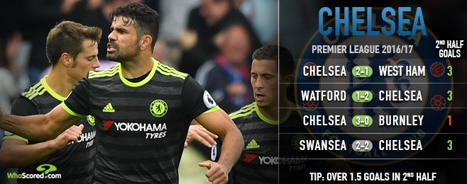 Chelsea & Liverpool Resume Rivalry in the Pick of the Tips