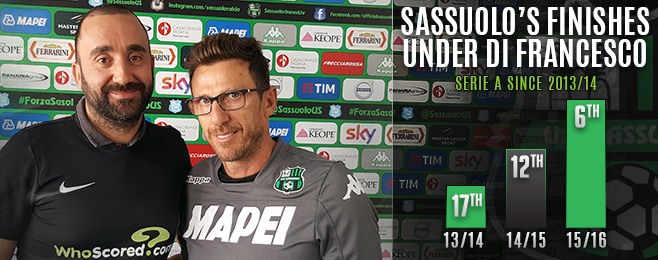 Exclusive Interview: Eusebio Di Francesco - the man making history with Sassuolo