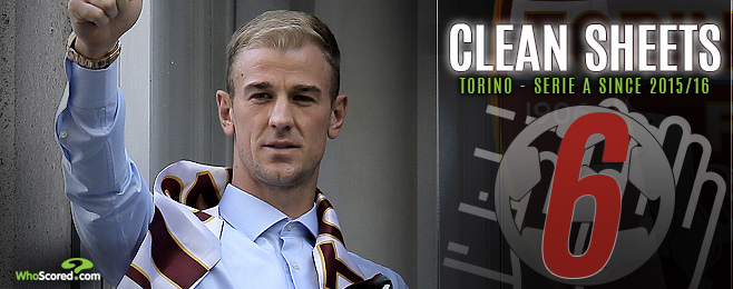 Joe Hart the Ideal Fit for Impassioned Torino