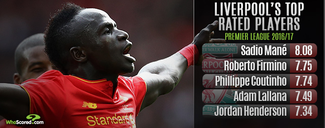 Will Liverpool's defence undermine a title challenge once again?
