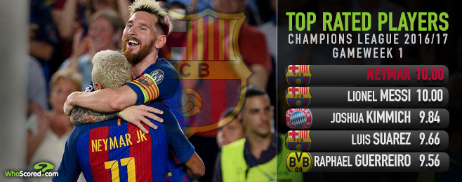 Barca's Famous Trio Star in Champions League Team of the Week
