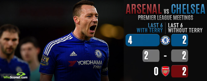 Terry absence set to be felt when Arsenal face Chelsea