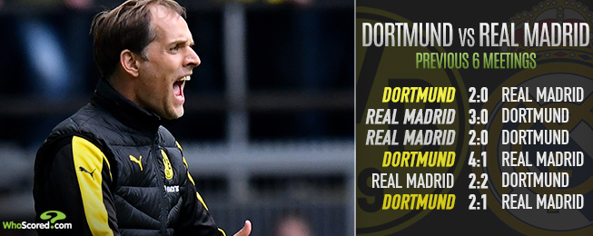 Madrid's struggles in Germany set to continue against Dortmund