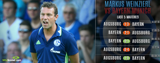Schalke hoping Weinzierl record vs Bayern can inspire overdue win