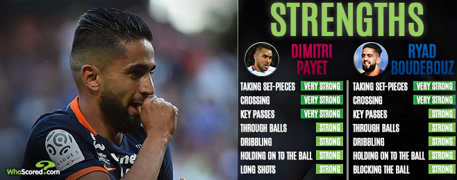 Scout Report: Who should West Ham pursue to replace wantaway Payet?